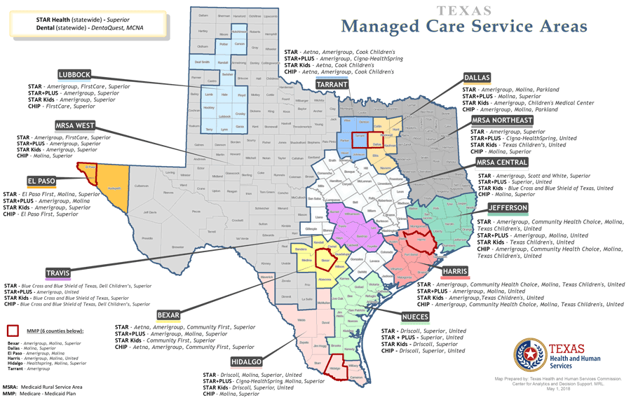 Texas Medicaid 101 > Medicaid Case Management Services in ...